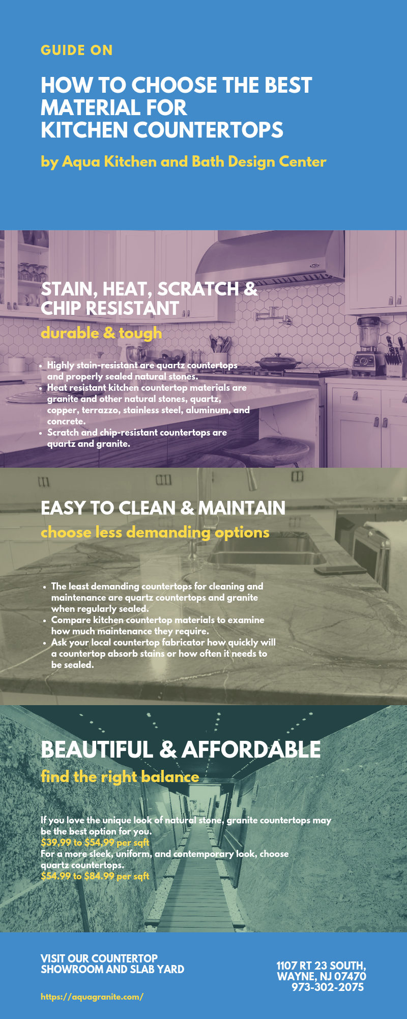 How to Choose the Best Material for Kitchen Countertops INFOGRAPHIC